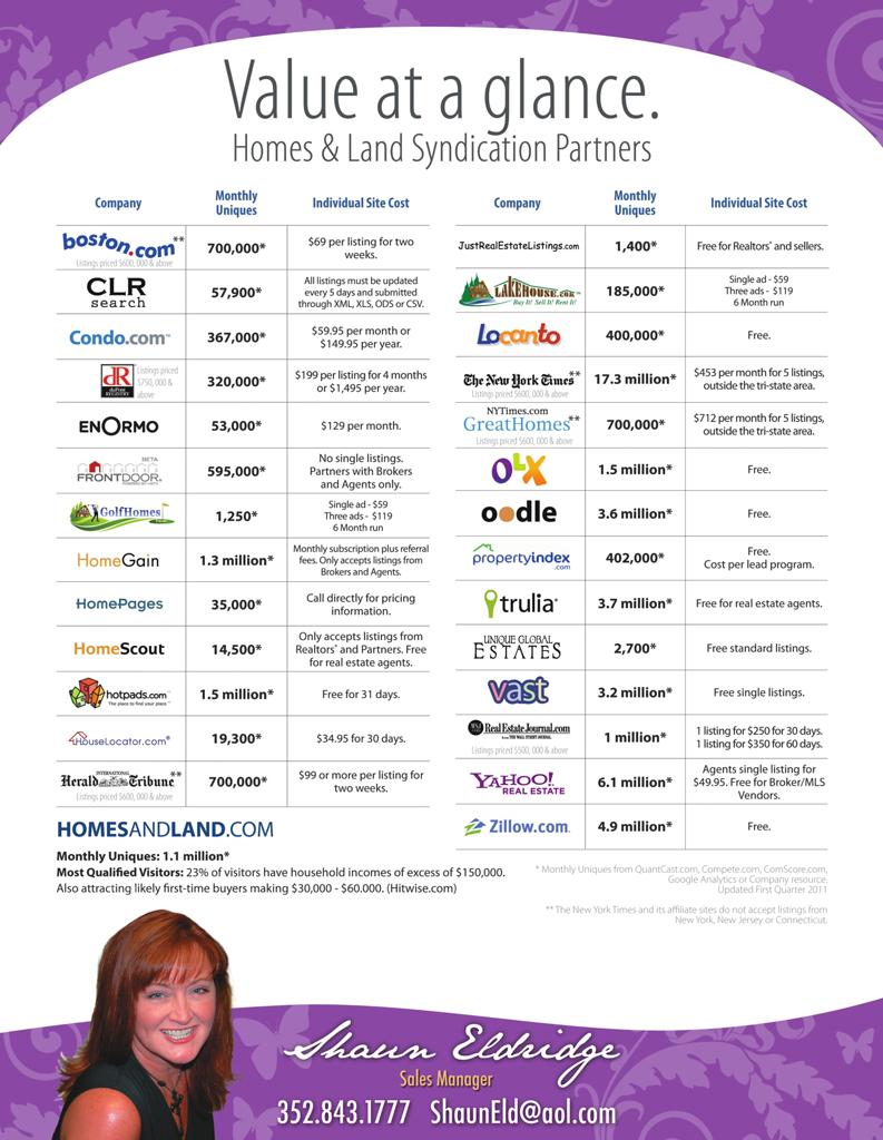 4C - Homes & Lands websites & pushed to more sites-1